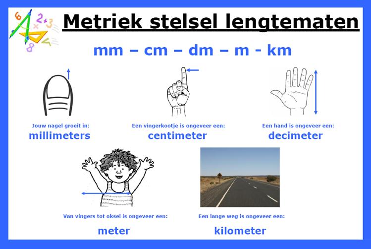 Metriekse stelsel voor groep 6 lengtematen